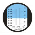 Рефрактометры для измерения концентрации соли (солености)