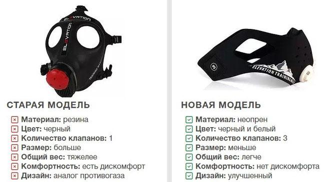 маска для бега алматы