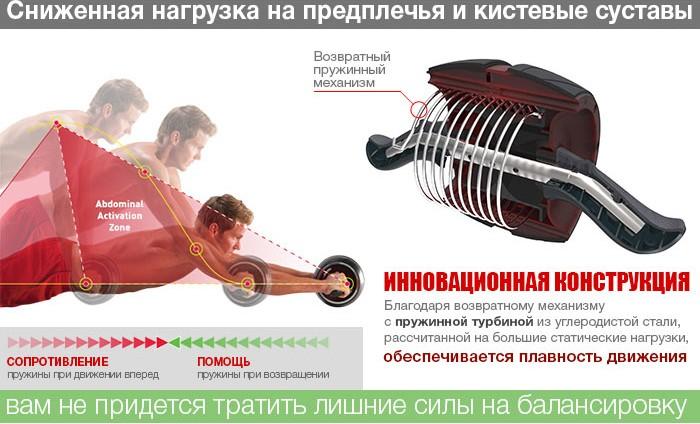 AB-Carver Pro купить в Алматы
